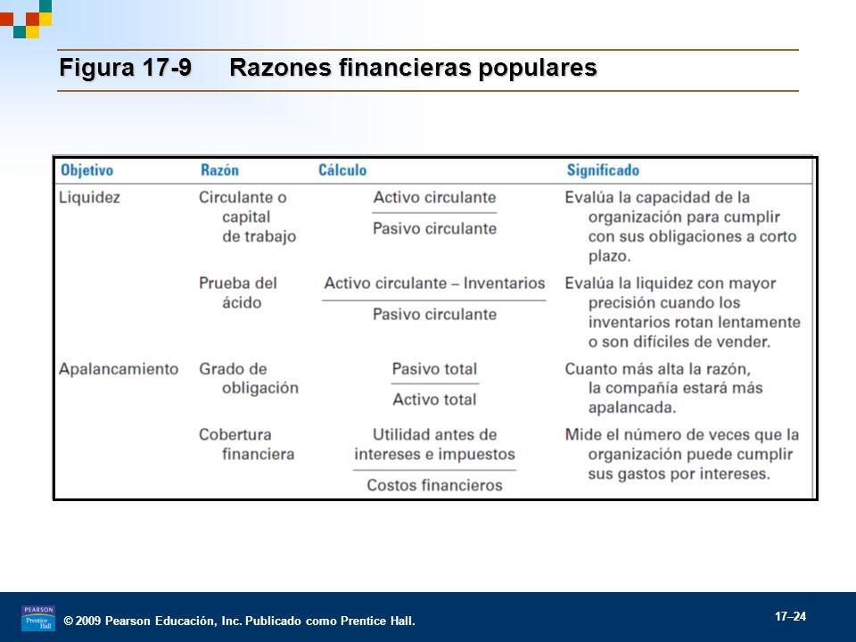 © 2009 Pearson Educación, Inc. Publicado como Prentice Hall. 17–24 Figura 17-9 Razones financieras populares