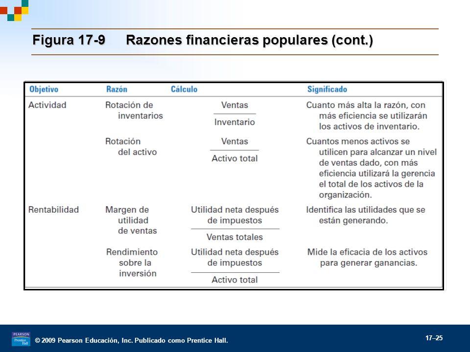 © 2009 Pearson Educación, Inc. Publicado como Prentice Hall. 17–25 Figura 17-9 Razones financieras populares (cont.)