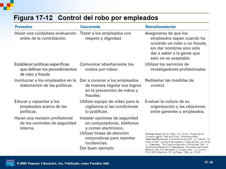 © 2009 Pearson Educación, Inc. Publicado como Prentice Hall. 17–34 Figura 17-12 Control del robo por empleados Fuentes: Basado en A.H. Bell y D.M. Smi