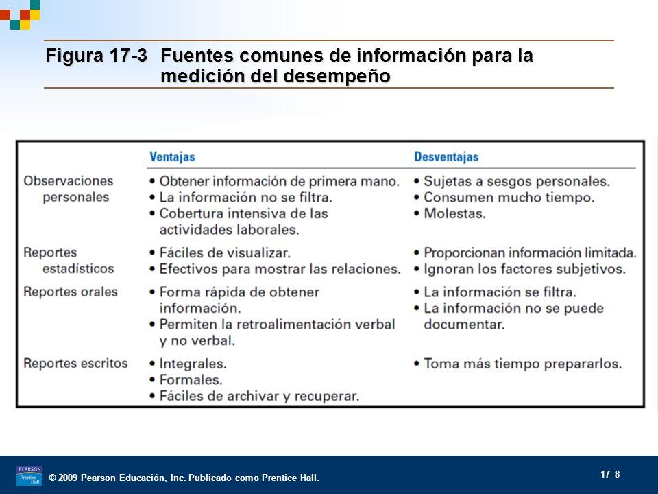 © 2009 Pearson Educación, Inc. Publicado como Prentice Hall. 17–8 Figura 17-3Fuentes comunes de información para la medición del desempeño