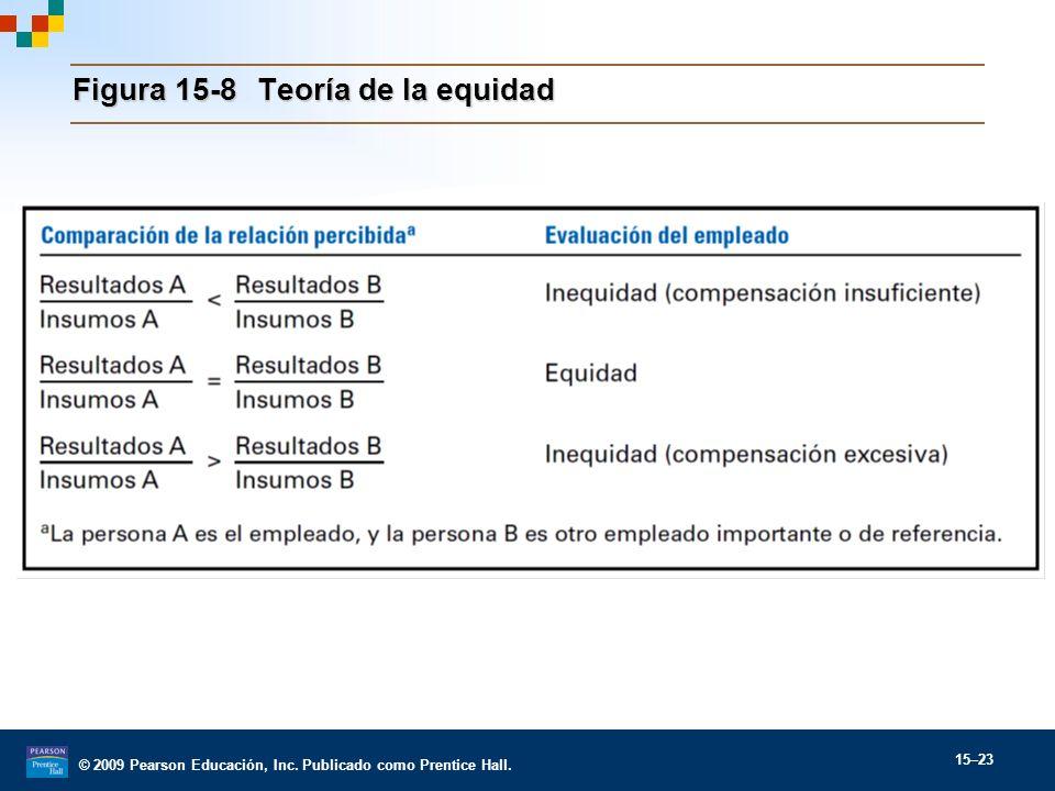 © 2009 Pearson Educación, Inc. Publicado como Prentice Hall. 15–23 Figura 15-8Teoría de la equidad