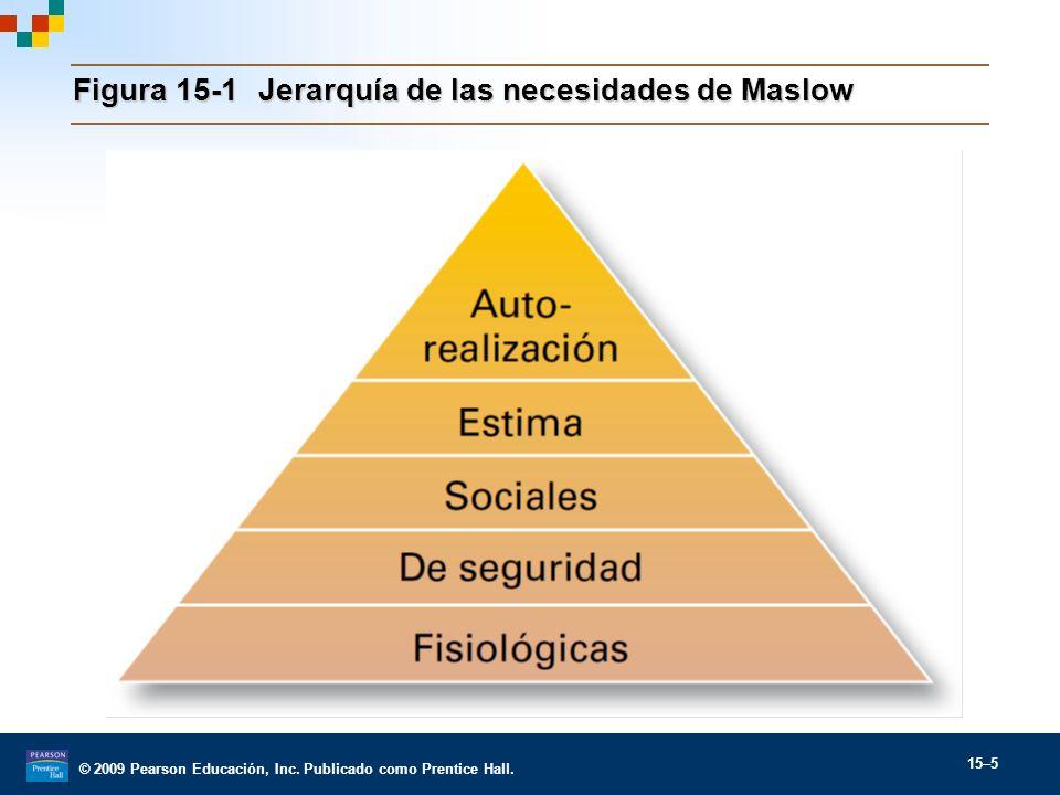 © 2009 Pearson Educación, Inc. Publicado como Prentice Hall. 15–5 Figura 15-1Jerarquía de las necesidades de Maslow