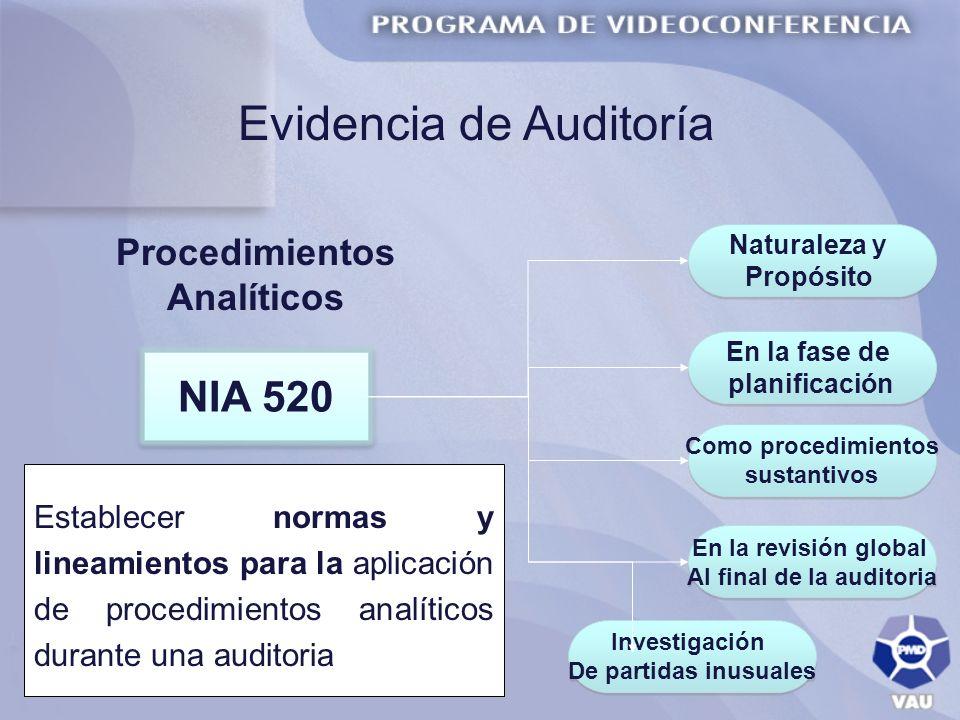 NIA 520 Procedimientos Analíticos Ayudan al auditor(a) en la planificación del trabajo determinando la naturaleza, oportunidad y alcance de otros procedimientos de auditoría por ejecutar.