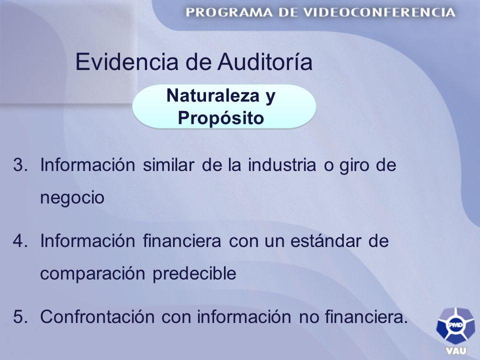 Evidencia de Auditoría Como revisión Global final 1.El auditor(a) debe aplicar procedimientos analíticos al o cerca del final de la auditoria al formarse una opinión global sobre si son consistentes considerados como un todo.