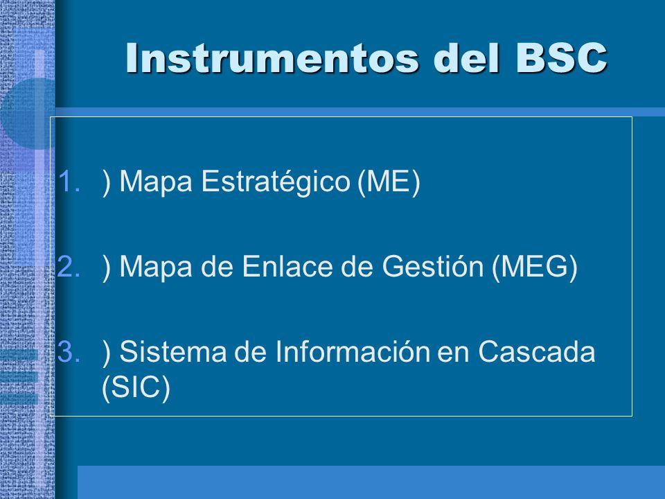 Instrumentos del BSC 1.) Mapa Estratégico (ME) 2.) Mapa de Enlace de Gestión (MEG) 3.) Sistema de Información en Cascada (SIC)