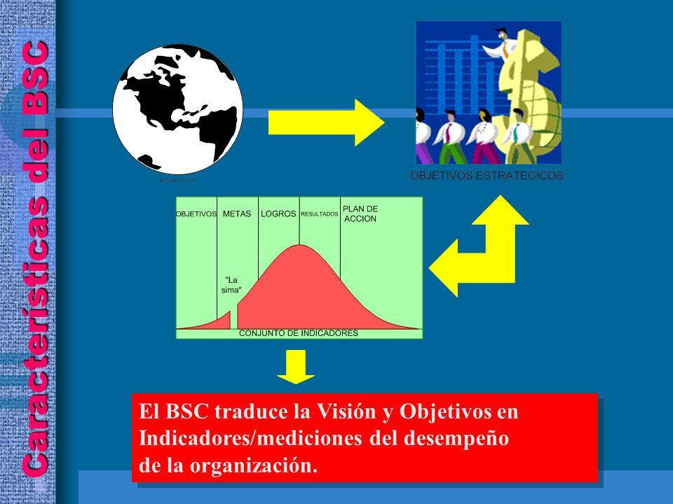 Características del BSC El BSC traduce la Visión y Objetivos en Indicadores/mediciones del desempeño de la organización. El BSC traduce la Visión y Ob