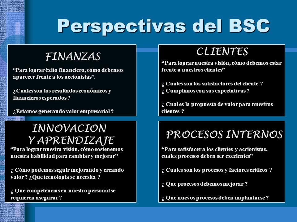 Perspectivas del BSC Para lograr éxito financiero, cómo debemos aparecer frente a los accionistas. ¿Cuales son los resultados económicos y financieros