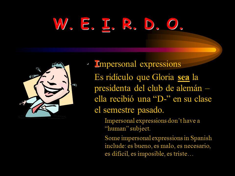 W. E. I. R. D. O. EE motion Me alegro que hayas recibido una A en la clase de historia. Me enfada [it angers me] que Juan no trabaje más en este proye