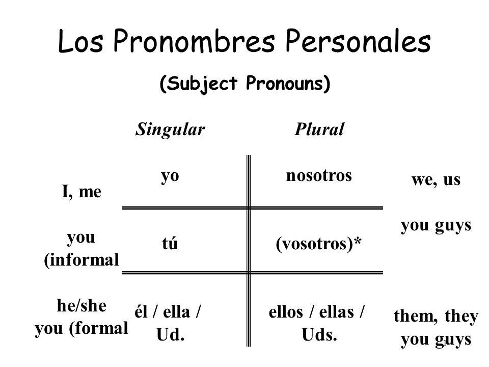 1 Los Pronombres Personales (Subject Pronouns) Singular yo tú él / ella / Ud.