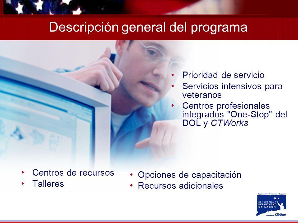 Descripción general del programa Prioridad de servicio Servicios intensivos para veteranos Centros profesionales integrados One-Stop del DOL y CTWorks Centros de recursos Talleres Opciones de capacitación Recursos adicionales