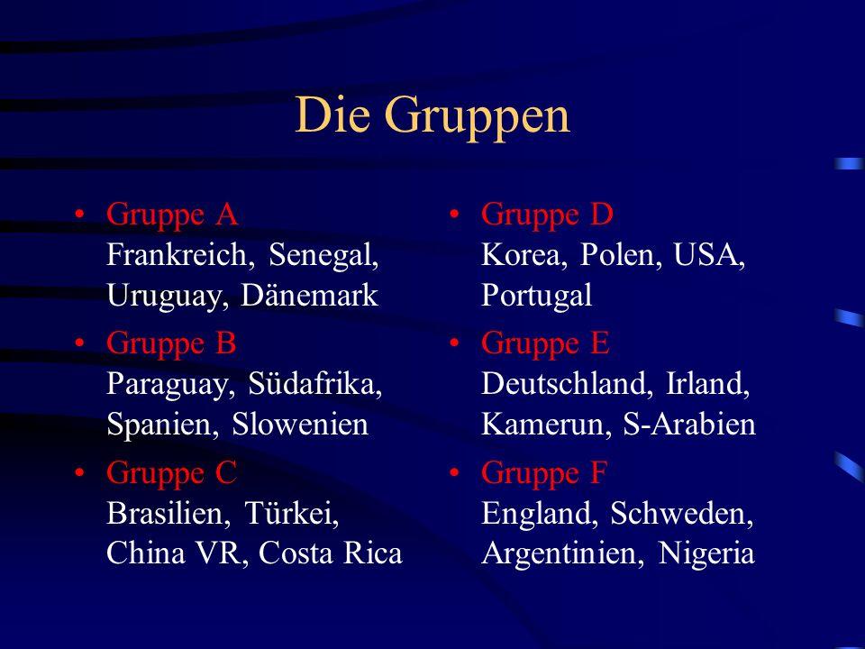 Weitere Gruppen Gruppe G Kroatien, Mexiko, Italien, Ecuador Gruppe H Japan, Belgien, Russland, Tunesien