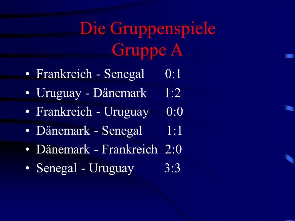 Gruppe B Paraguay - Südafrika 2:2 Spanien - Slowenien 3:1 Spanien - Paraguay 3:1 Südafrika - Slowenien 1:0 Südafrika - Spanien 2:3 Slowenien - Paraguay 1:3