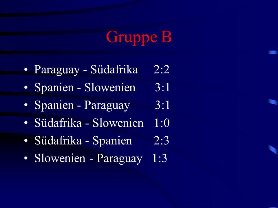 Finale Deutschland - Brasilien 0:2