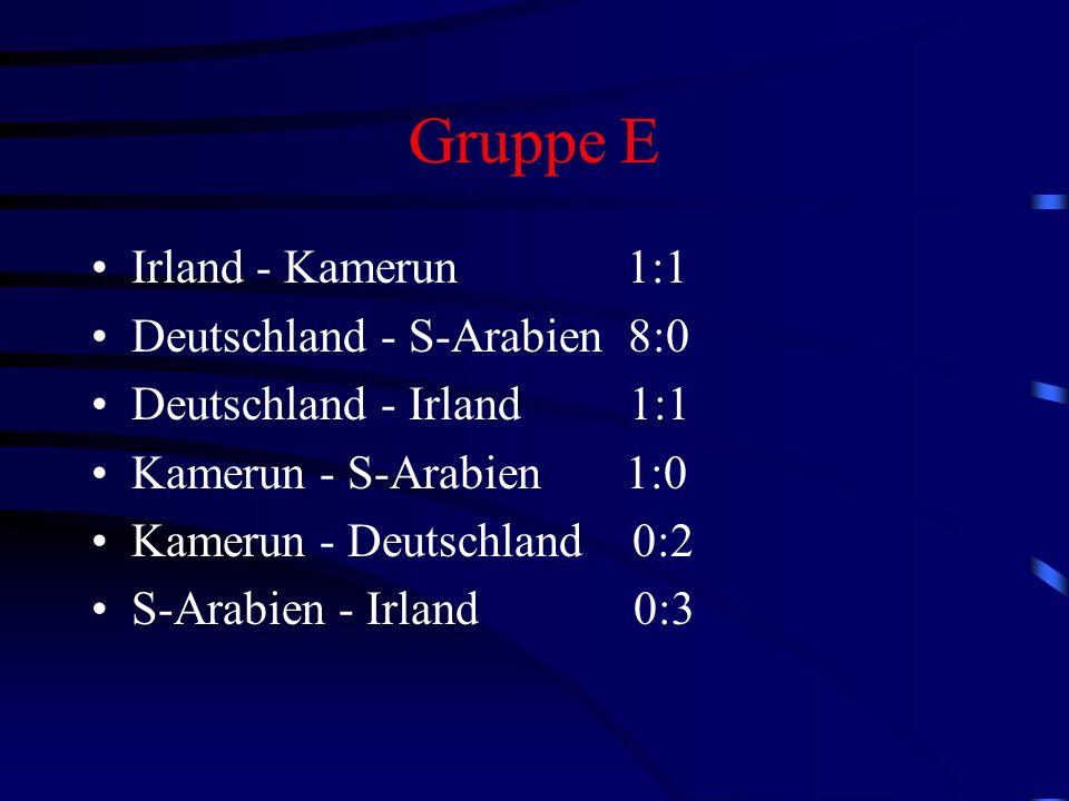 Gruppe F England - Schweden 1:1 Argentinien - Nigeria 1:0 Schweden - Nigeria 2:1 Argentinien - England 0:1 Schweden - Argentinien 1:1 Nigeria - England 0:0