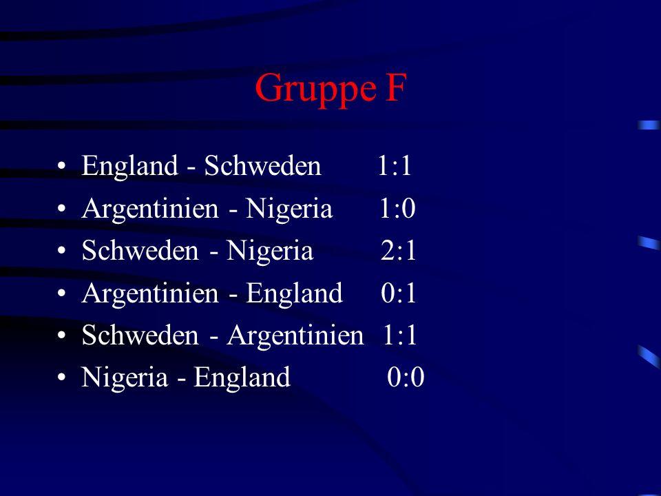 Gruppe G Kroatien - Mexiko 0:1 Italien - Ecuador 2:0 Italien - Kroatien 1:2 Mexiko - Ecuador 2:1 Mexiko - Italien 1:1 Ecuador - Kroatien 1:0