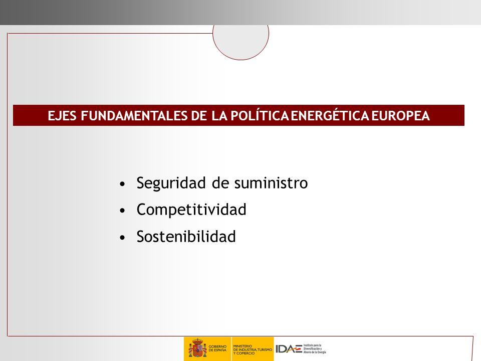 EJES FUNDAMENTALES DE LA POLÍTICA ENERGÉTICA EUROPEA Seguridad de suministro Competitividad Sostenibilidad