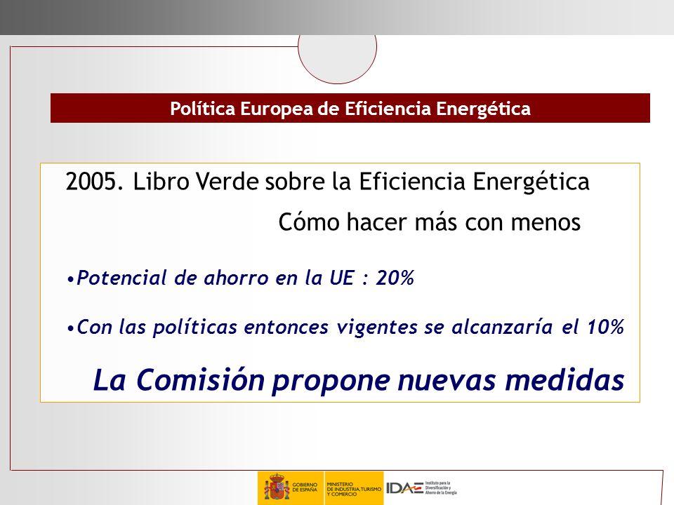 2005. Libro Verde sobre la Eficiencia Energética Cómo hacer más con menos Potencial de ahorro en la UE : 20% Con las políticas entonces vigentes se al