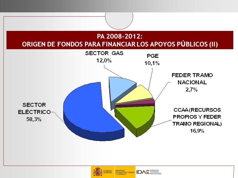 PA 2008-2012: ORIGEN DE FONDOS PARA FINANCIAR LOS APOYOS P Ú BLICOS (II)