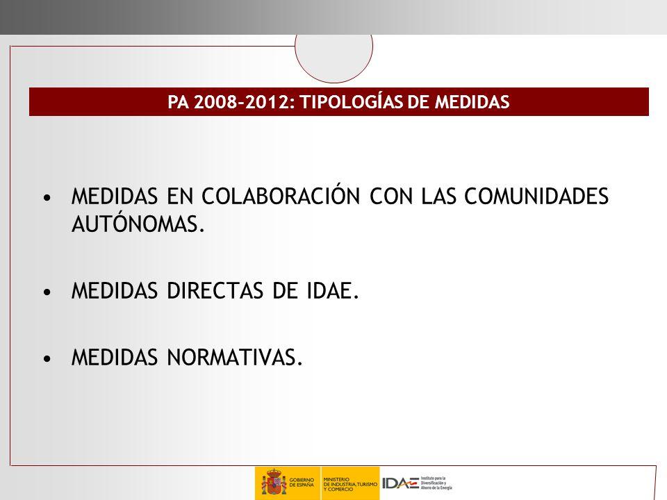 PA 2008-2012: TIPOLOG Í AS DE MEDIDAS MEDIDAS EN COLABORACIÓN CON LAS COMUNIDADES AUTÓNOMAS. MEDIDAS DIRECTAS DE IDAE. MEDIDAS NORMATIVAS.