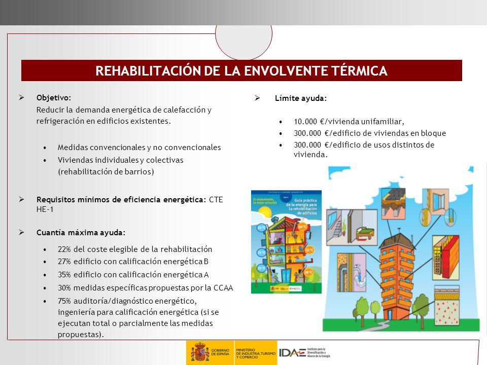 REHABILITACIÓN DE LA ENVOLVENTE TÉRMICA Objetivo: Reducir la demanda energética de calefacción y refrigeración en edificios existentes. Medidas conven