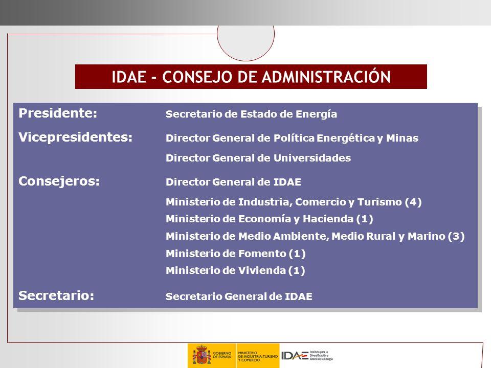 IDAE - CONSEJO DE ADMINISTRACIÓN Presidente: Secretario de Estado de Energía Vicepresidentes: Director General de Política Energética y Minas Director