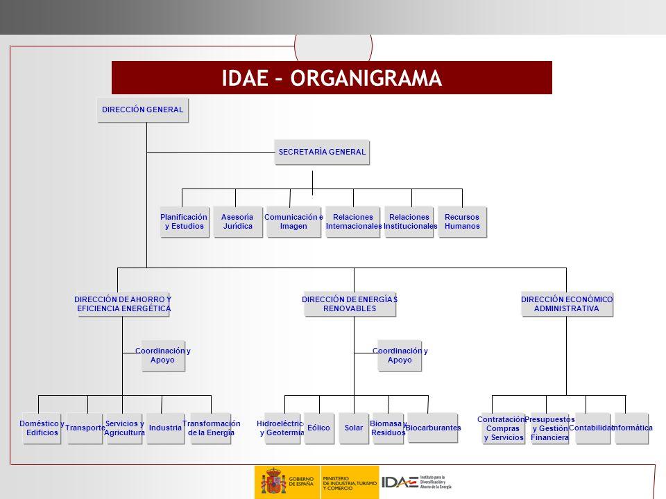 PA 2008-2012: BENEFICIOS ECON Ó MICOS