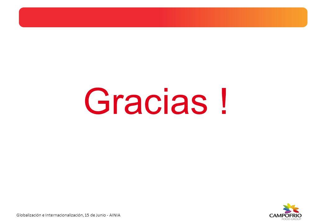 Globalización e Internacionalización, 15 de Junio - AINIA Gracias !