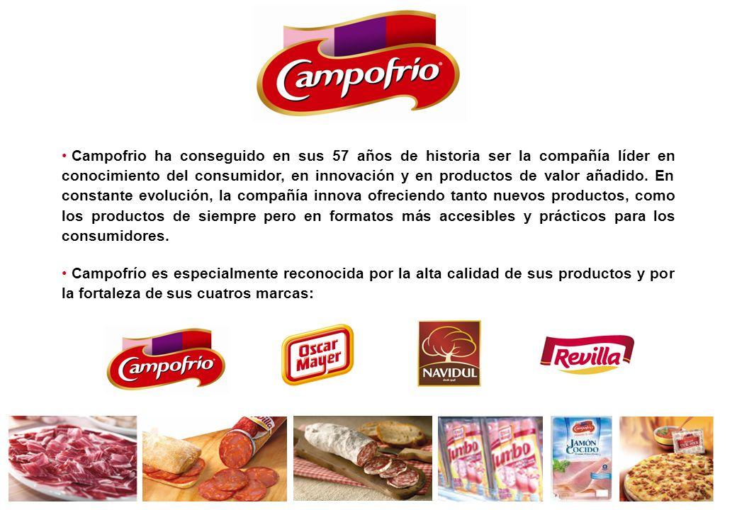 Globalización e Internacionalización, 15 de Junio - AINIA Campofrío se fundó en Burgos en 1952, con el nombre de Conservera Campofrío y por José Luis Ballvé