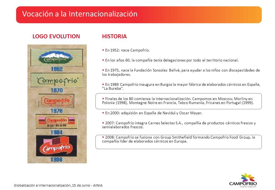 Globalización e Internacionalización, 15 de Junio - AINIA Campofrio Food Group