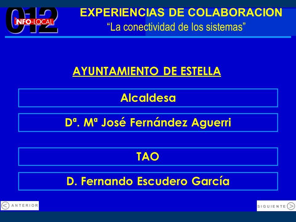 Tu ayuntamiento al teléfono EXPERIENCIAS DE COLABORACION Alcaldesa Dª. Mª José Fernández Aguerri AYUNTAMIENTO DE ESTELLA TAO D. Fernando Escudero Garc