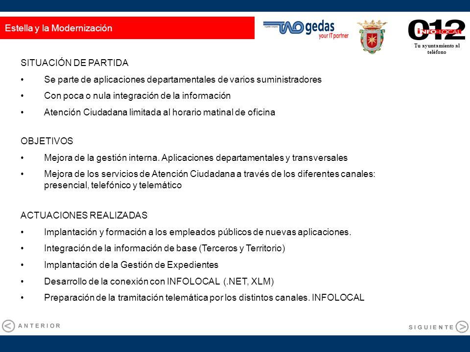 Tu ayuntamiento al teléfono Estella y la Modernización SITUACIÓN DE PARTIDA Se parte de aplicaciones departamentales de varios suministradores Con poc