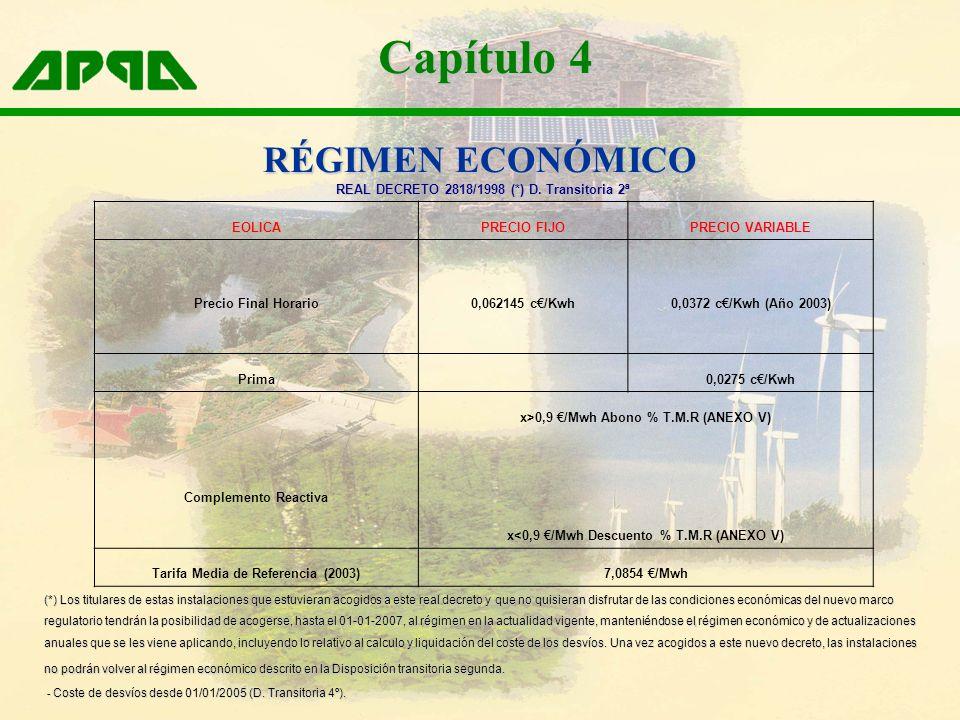 Capítulo 4 RÉGIMEN ECONÓMICO REAL DECRETO 2818/1998 (*) D. Transitoria 2ª EOLICAPRECIO FIJOPRECIO VARIABLE Precio Final Horario0,062145 c/Kwh0,0372 c/