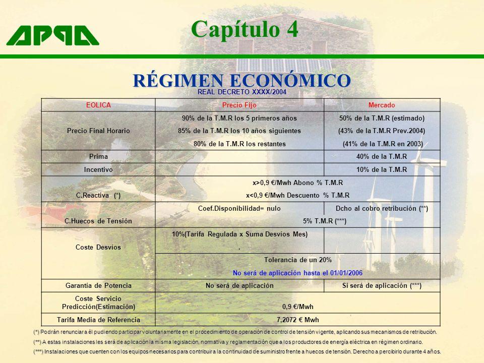 Capítulo 4 REAL DECRETO XXXX/2004 EOLICAPrecio FijoMercado 90% de la T.M.R los 5 primeros años50% de la T.M.R (estimado) Precio Final Horario85% de la T.M.R los 10 años siguientes(43% de la T.M.R Prev.2004) 80% de la T.M.R los restantes (41% de la T.M.R en 2003) Prima 40% de la T.M.R Incentivo 10% de la T.M.R x>0,9 /Mwh Abono % T.M.R C.Reactiva (*)x<0,9 /Mwh Descuento % T.M.R Coef.Disponibilidad= nuloDcho al cobro retribución (**) C.Huecos de Tensión 5% T.M.R (***) 10%(Tarifa Regulada x Suma Desvíos Mes) Coste Desvíos.