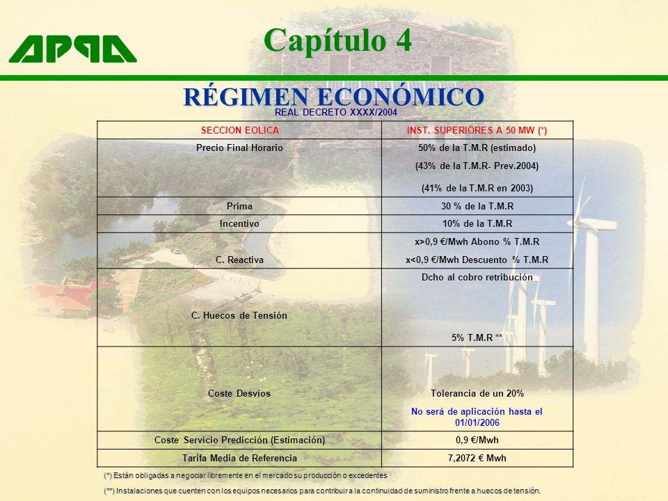 Capítulo 4 REAL DECRETO XXXX/2004 SECCION EOLICAINST. SUPERIORES A 50 MW (*) Precio Final Horario50% de la T.M.R (estimado) (43% de la T.M.R- Prev.200