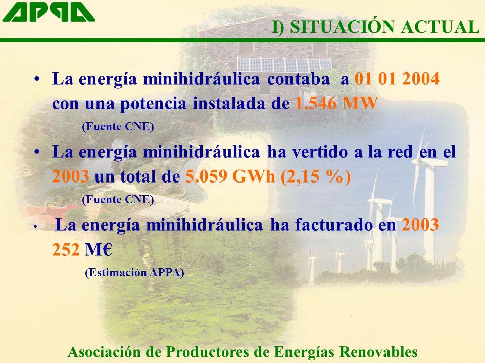 La energía minihidráulica hoy Genera electricidad para el consumo de 1.445.000 de familias Evita la emisión de 5.269.000 toneladas de CO 2 Evita la importación de 460.000 toneladas de petróleo Asociación de Productores de Energías Renovables I) SITUACIÓN ACTUAL
