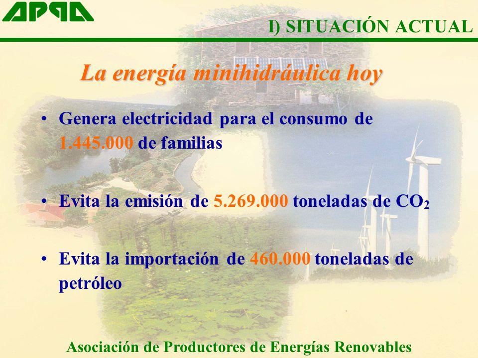 La energía minihidráulica hoy Genera electricidad para el consumo de 1.445.000 de familias Evita la emisión de 5.269.000 toneladas de CO 2 Evita la im