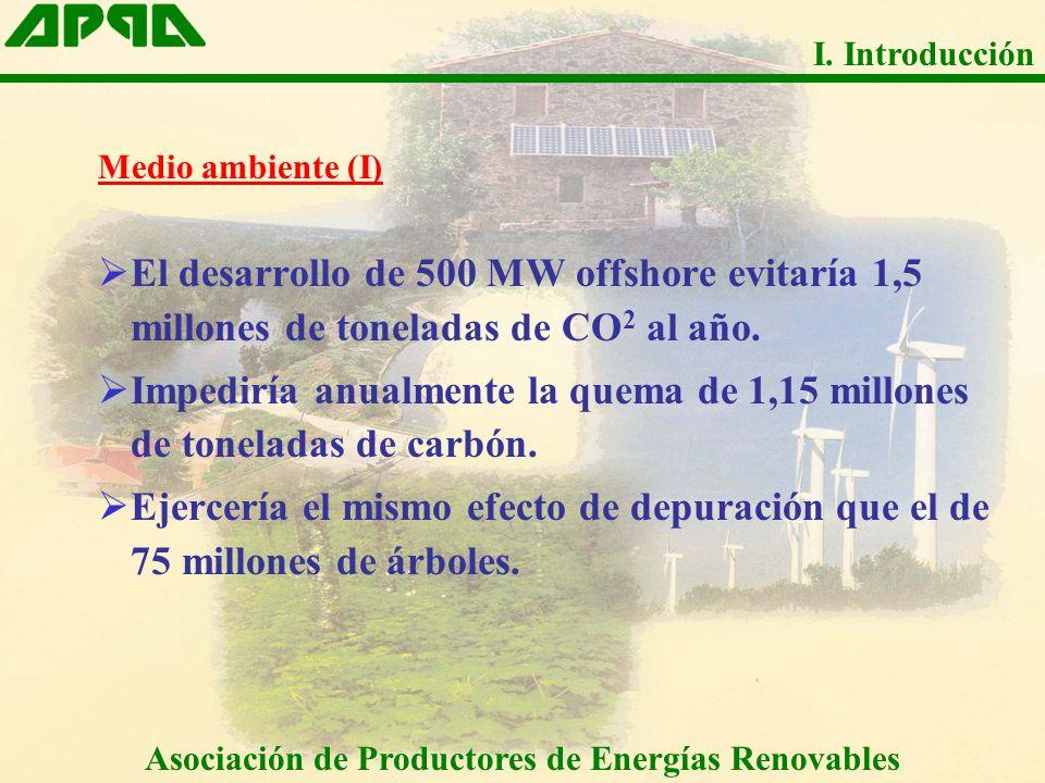Medio ambiente (I) El desarrollo de 500 MW offshore evitaría 1,5 millones de toneladas de CO 2 al año. Impediría anualmente la quema de 1,15 millones