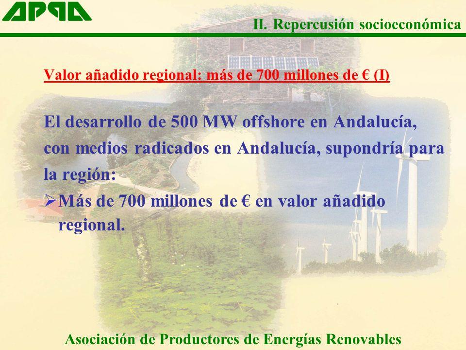 Valor añadido regional: más de 700 millones de (I) El desarrollo de 500 MW offshore en Andalucía, con medios radicados en Andalucía, supondría para la