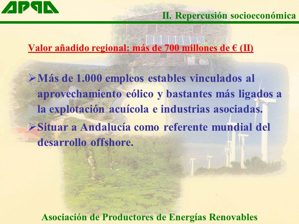 Valor añadido regional: más de 700 millones de (II) Más de 1.000 empleos estables vinculados al aprovechamiento eólico y bastantes más ligados a la explotación acuícola e industrias asociadas.