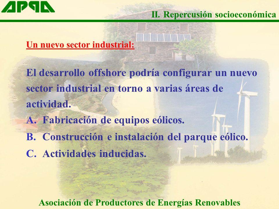 Un nuevo sector industrial: El desarrollo offshore podría configurar un nuevo sector industrial en torno a varias áreas de actividad. A.Fabricación de