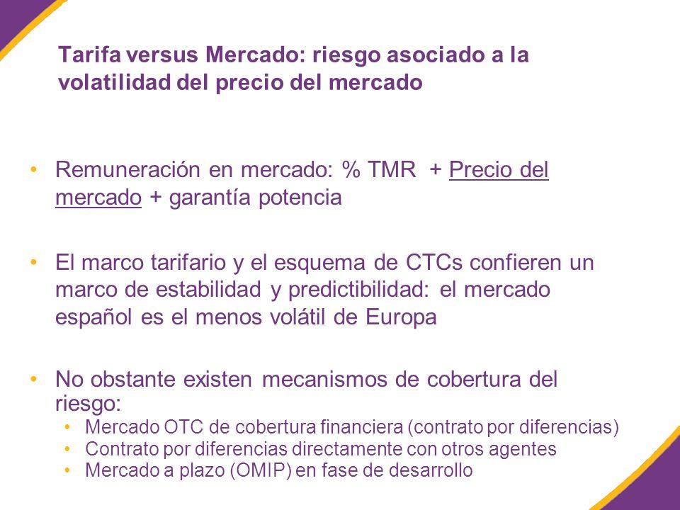 Tarifa versus Mercado: riesgo asociado a la volatilidad del precio del mercado Remuneración en mercado: % TMR + Precio del mercado + garantía potencia El marco tarifario y el esquema de CTCs confieren un marco de estabilidad y predictibilidad: el mercado español es el menos volátil de Europa No obstante existen mecanismos de cobertura del riesgo: Mercado OTC de cobertura financiera (contrato por diferencias) Contrato por diferencias directamente con otros agentes Mercado a plazo (OMIP) en fase de desarrollo