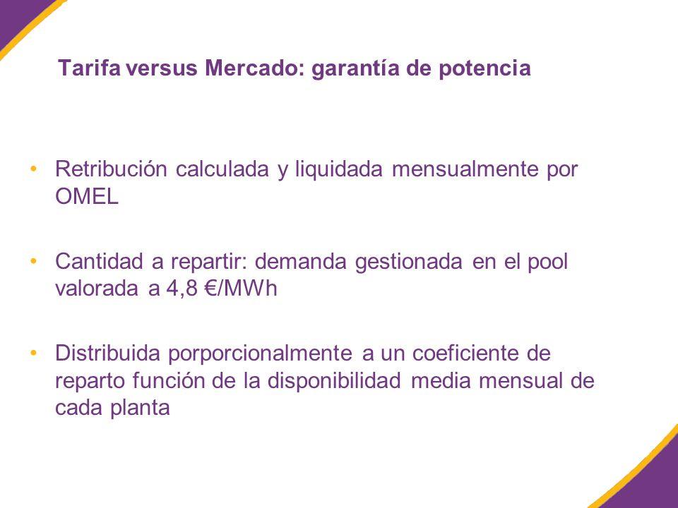 Tarifa versus Mercado: garantía de potencia Retribución calculada y liquidada mensualmente por OMEL Cantidad a repartir: demanda gestionada en el pool valorada a 4,8 /MWh Distribuida porporcionalmente a un coeficiente de reparto función de la disponibilidad media mensual de cada planta