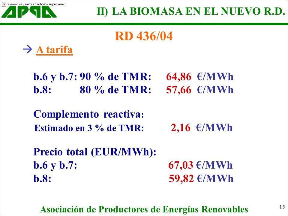 15 A tarifa b.6 y b.7:90 % de TMR: 64,86 /MWh b.8: 80 % de TMR: 57,66 /MWh Complemento reactiva : Estimado en 3 % de TMR: 2,16 /MWh Precio total (EUR/