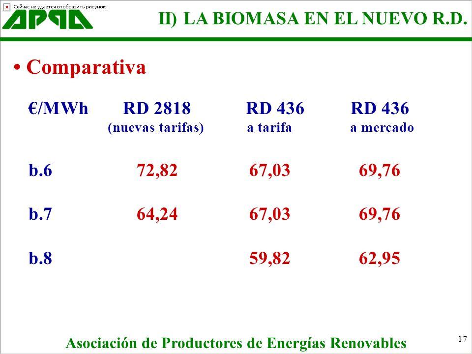 17 Comparativa /MWhRD 2818 RD 436 RD 436 (nuevas tarifas) a tarifa a mercado b.6 72,82 67,03 69,76 b.7 64,24 67,03 69,76 b.8 59,82 62,95 II) LA BIOMAS