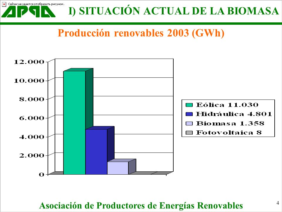 15 A tarifa b.6 y b.7:90 % de TMR: 64,86 /MWh b.8: 80 % de TMR: 57,66 /MWh Complemento reactiva : Estimado en 3 % de TMR: 2,16 /MWh Precio total (EUR/MWh): b.6 y b.7: 67,03 /MWh b.8: 59,82 /MWh RD 436/04 II) LA BIOMASA EN EL NUEVO R.D.