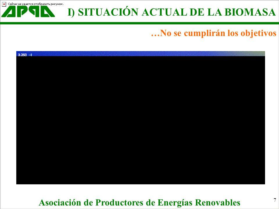 7 Asociación de Productores de Energías Renovables I) SITUACIÓN ACTUAL DE LA BIOMASA …No se cumplirán los objetivos