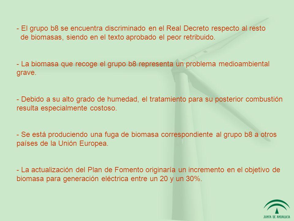 - El grupo b8 se encuentra discriminado en el Real Decreto respecto al resto de biomasas, siendo en el texto aprobado el peor retribuido.