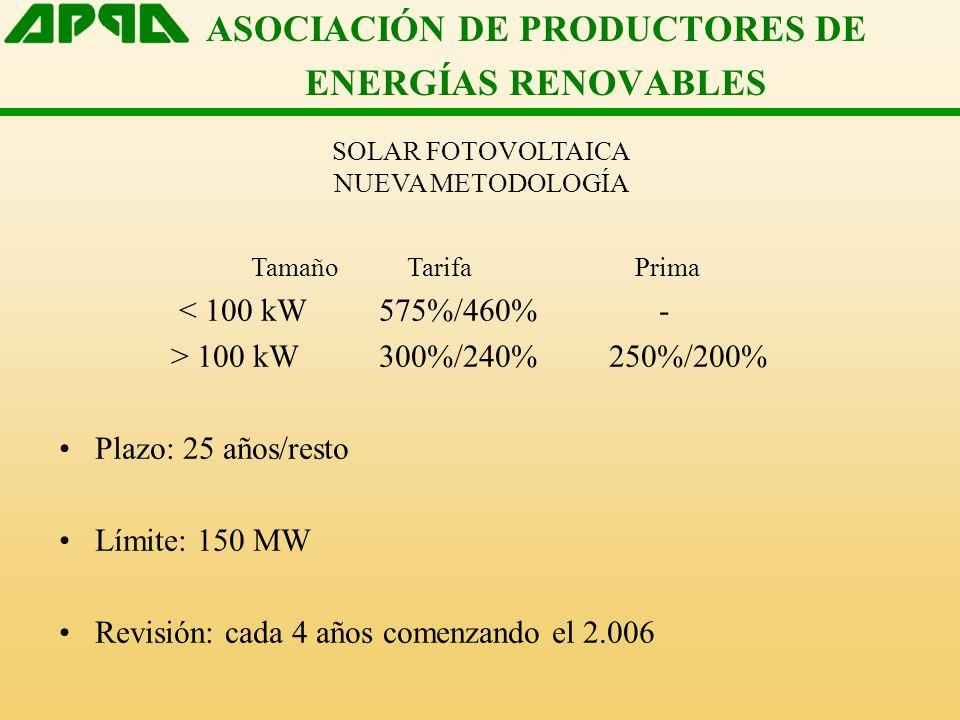 ASOCIACIÓN DE PRODUCTORES DE ENERGÍAS RENOVABLES SOLAR FOTOVOLTAICA NUEVA METODOLOGÍA Tamaño TarifaPrima < 100 kW 575%/460% - > 100 kW 300%/240% 250%/200% Plazo: 25 años/resto Límite: 150 MW Revisión: cada 4 años comenzando el 2.006