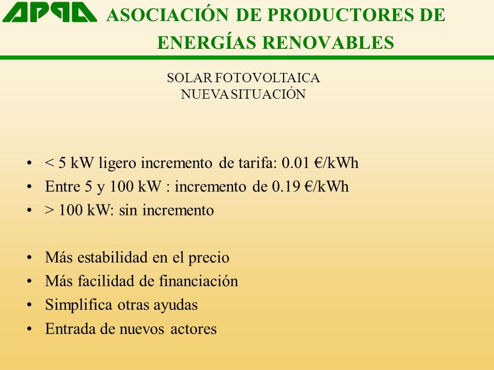 ASOCIACIÓN DE PRODUCTORES DE ENERGÍAS RENOVABLES SOLAR FOTOVOLTAICA NUEVA SITUACIÓN < 5 kW ligero incremento de tarifa: 0.01 /kWh Entre 5 y 100 kW : incremento de 0.19 /kWh > 100 kW: sin incremento Más estabilidad en el precio Más facilidad de financiación Simplifica otras ayudas Entrada de nuevos actores