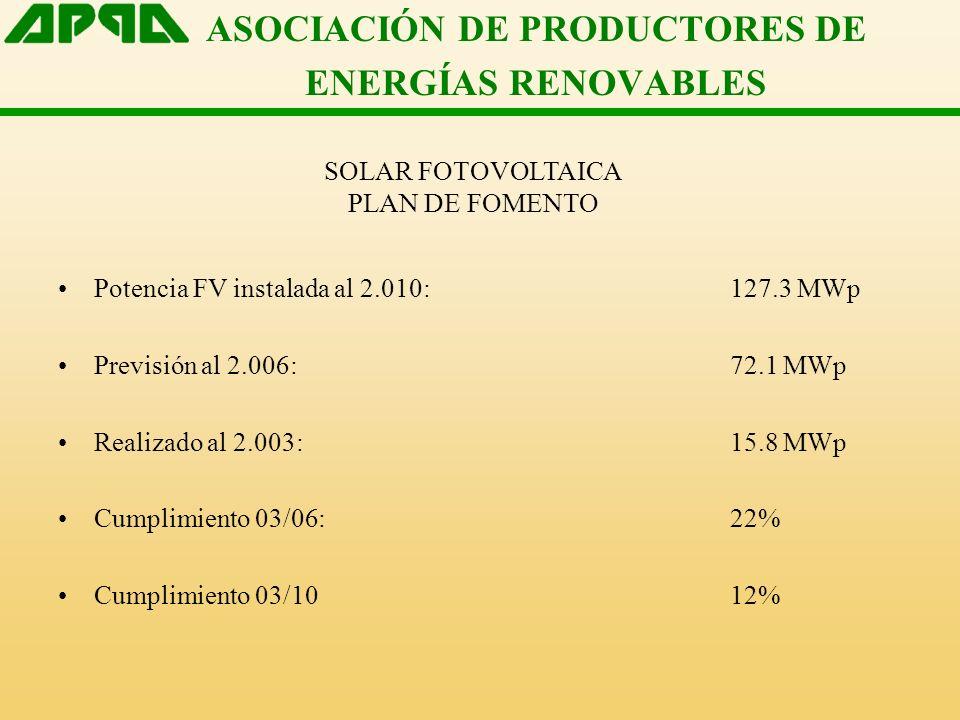 ASOCIACIÓN DE PRODUCTORES DE ENERGÍAS RENOVABLES SOLAR FOTOVOLTAICA PLAN DE FOMENTO Potencia FV instalada al 2.010: 127.3 MWp Previsión al 2.006:72.1 MWp Realizado al 2.003:15.8 MWp Cumplimiento 03/06:22% Cumplimiento 03/1012%